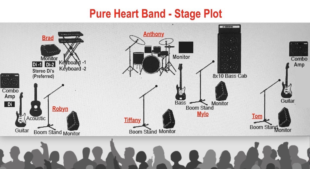 Pure Heart Stage Plot
